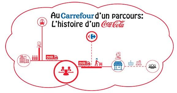carrefour_coca_reseau